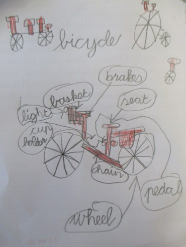 Engineers Week 2021: Learning about my Bicycle