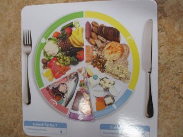Learning About Healthy Eating